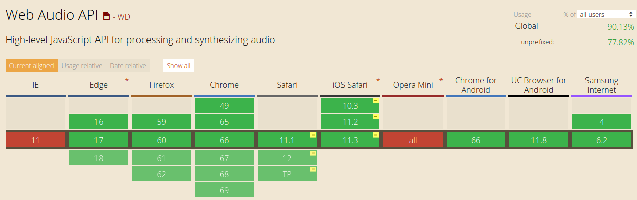 Emit a beeping sound with JavaScript